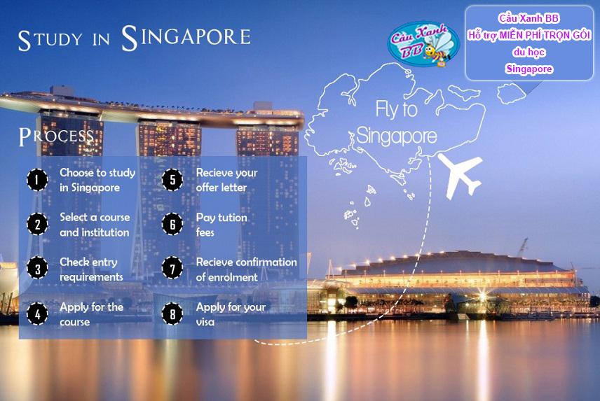 Du học Singapore, chọn trường nào có tỉ lệ sinh viên xin được việc làm cao nhất, có học bổng?